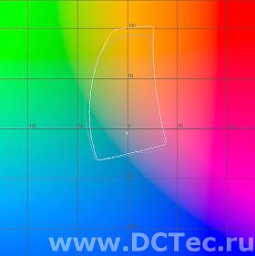 Epson l800 l800 цветовой охват L=75